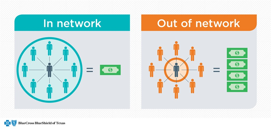 Compare Insurance Plans In-network or out-of-network Provider Network TX
