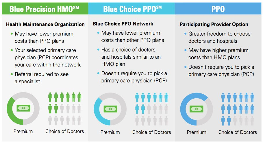 Check Provider Networks Before You Buy | Blue Cross Blue ...